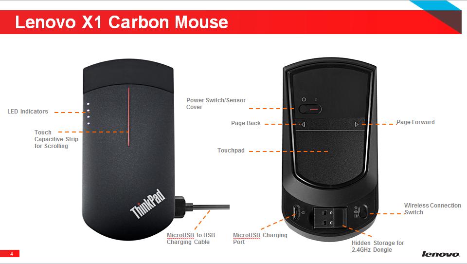 x1-mouse-details